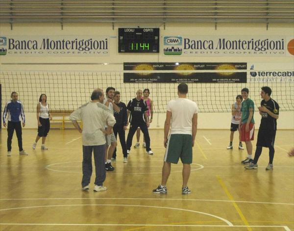 Fasi dell'incontro di Volley